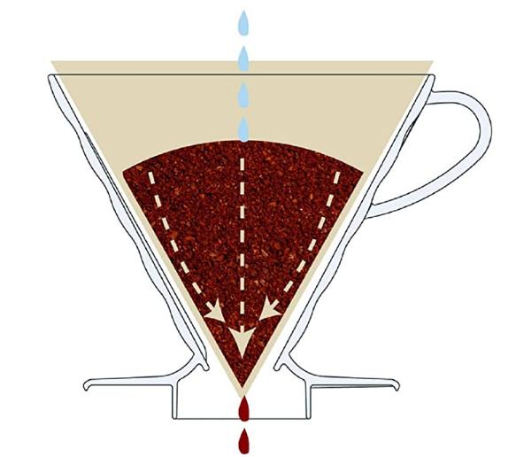 Hario V60 Coffee Dripper 2 Cups Clear_3 Ashcoffee